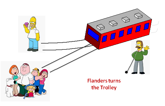Flanders turns