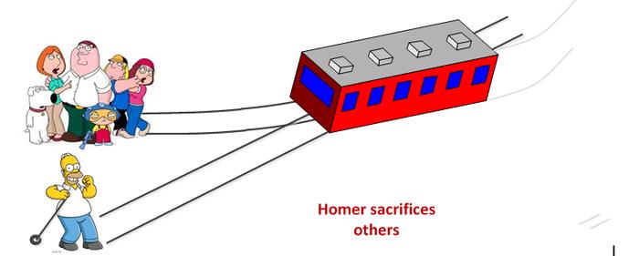 Homer Sacrifies