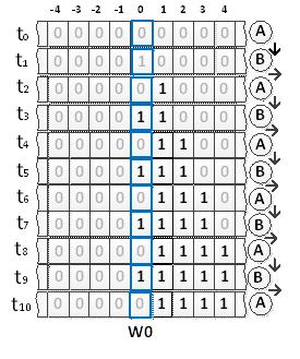 A Turing World