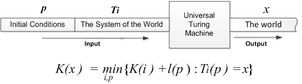 System-of-the-world