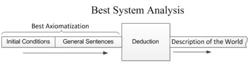 NewBestSystem