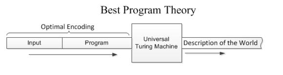 BestProgram